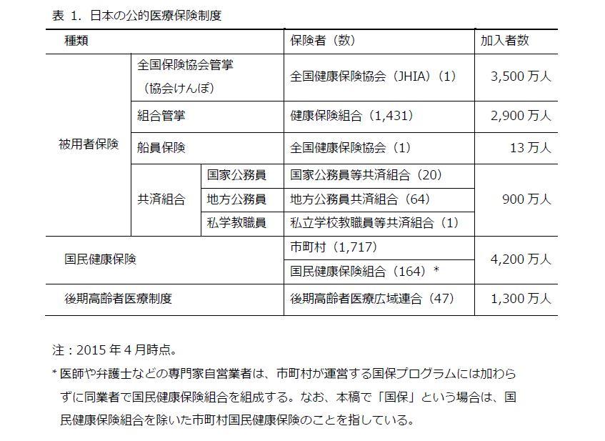 Hayashi-jp table1