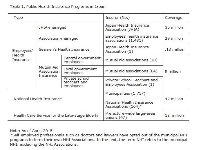 Hayashi table1