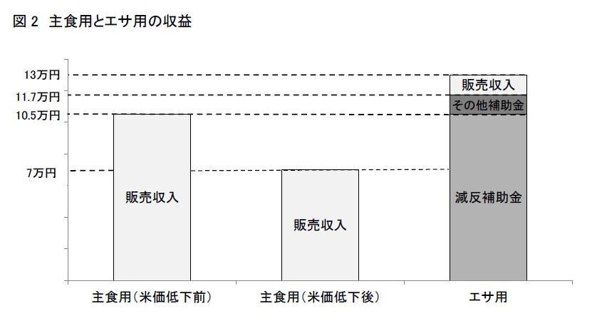 Yamashita Fig 2_j