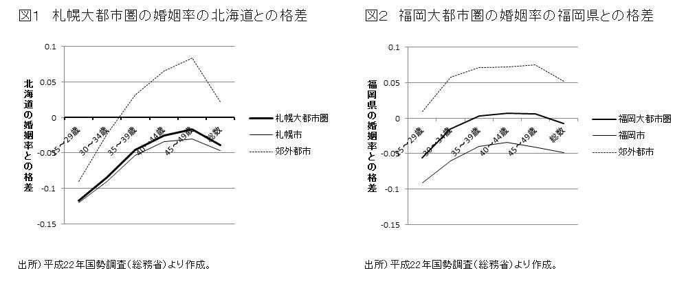 SPACE NIRA_中川雅之先生_図1、図2