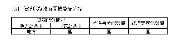kobayashi table1